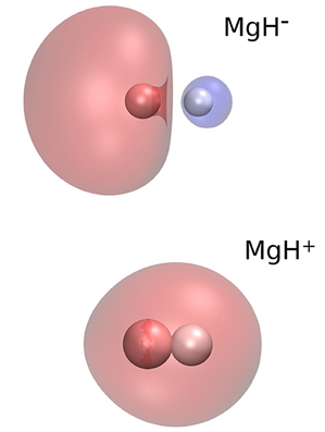Collisional Quantum Dynamics for MgH−(1Σ+) With He as a  Buffer Gas: Ionic State-Changing Reactions in Cold Traps